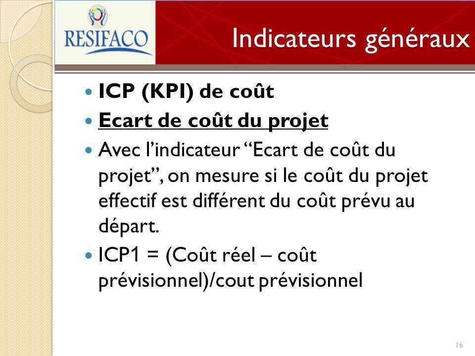 Indicateurs généraux ICP (KPI) de coût Ecart de coût du projet Avec lindicateur Ecart de coût du projet, on mesure si le coût du projet effectif est d