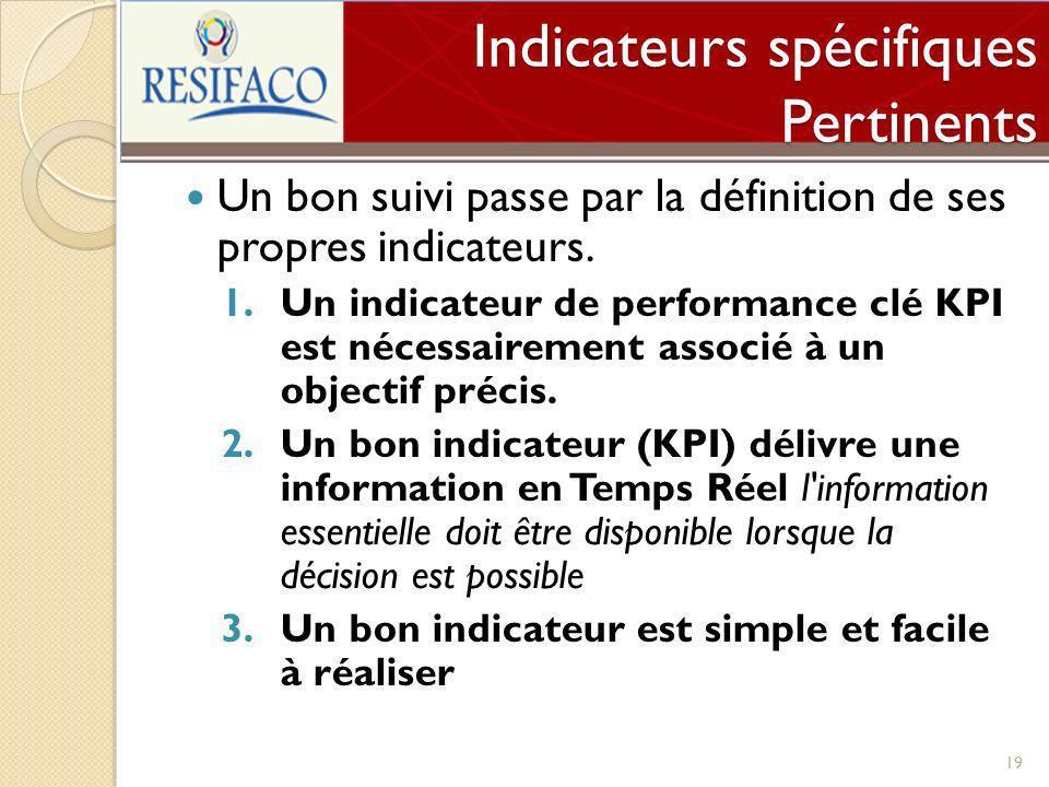 Indicateurs spécifiques Pertinents Un bon suivi passe par la définition de ses propres indicateurs. 1.Un indicateur de performance clé KPI est nécessa