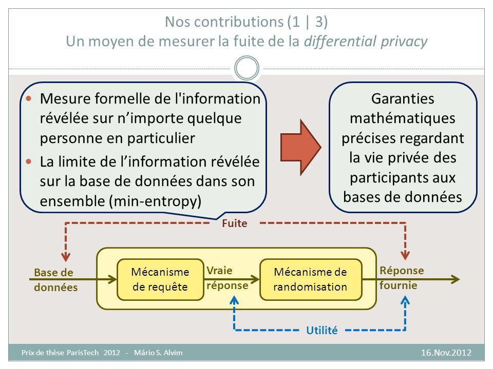 Nos contributions (1 | 3) Un moyen de mesurer la fuite de la differential privacy Mesure formelle de l information révélée sur nimporte quelque personne en particulier La limite de linformation révélée sur la base de données dans son ensemble (min-entropy) Garanties mathématiques précises regardant la vie privée des participants aux bases de données 16.Nov.2012 Prix de thèse ParisTech 2012 - Mário S.