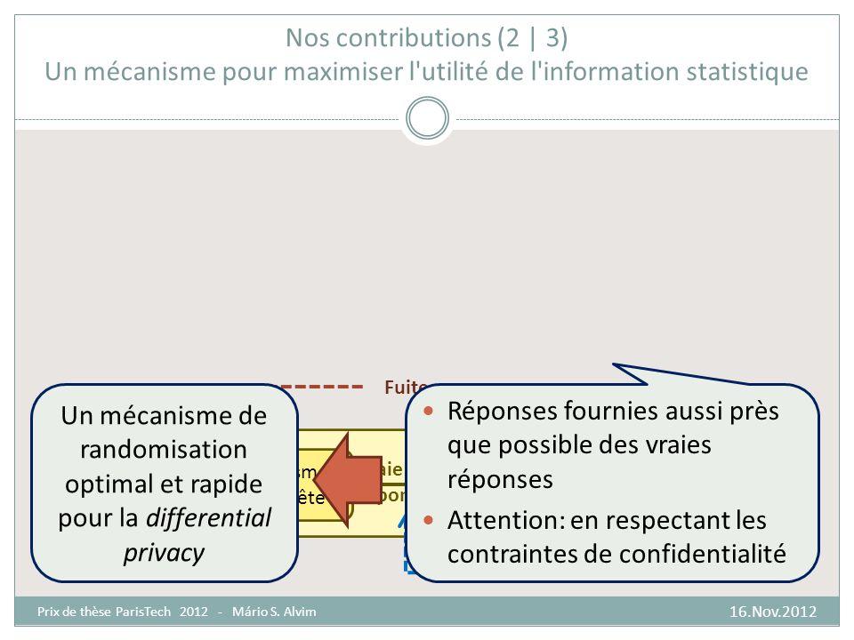 Nos contributions (2 | 3) Un mécanisme pour maximiser l utilité de l information statistique 16.Nov.2012 Prix de thèse ParisTech 2012 - Mário S.