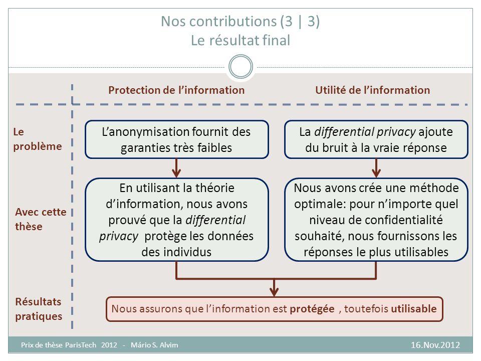 Nos contributions (3 | 3) Le résultat final 16.Nov.2012 Prix de thèse ParisTech 2012 - Mário S.
