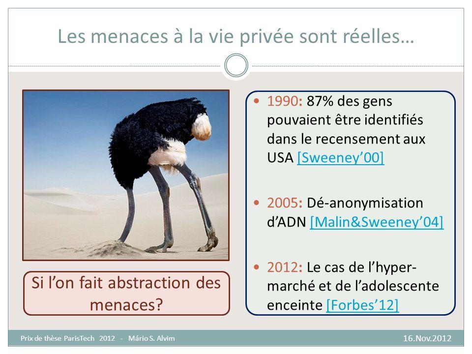 List of publications 16.Nov.2012 Prix de thèse ParisTech 2012 - Mário S.