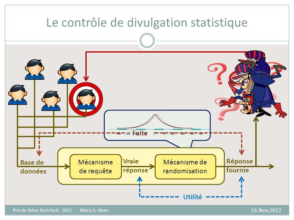 Differential privacy pour le contrôle de divulgation statistique Differential privacy [Dwork06][Dwork06] Les individus peuvent se joindre à la base de données sans augmenter significativement la divulgation de leurs données personnelles.