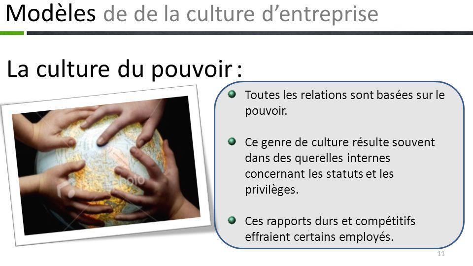 Modèles de de la culture dentreprise La culture du pouvoir : Toutes les relations sont basées sur le pouvoir.