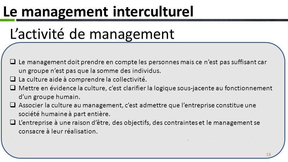 Lactivité de management Le management interculturel Le management doit prendre en compte les personnes mais ce nest pas suffisant car un groupe nest pas que la somme des individus.