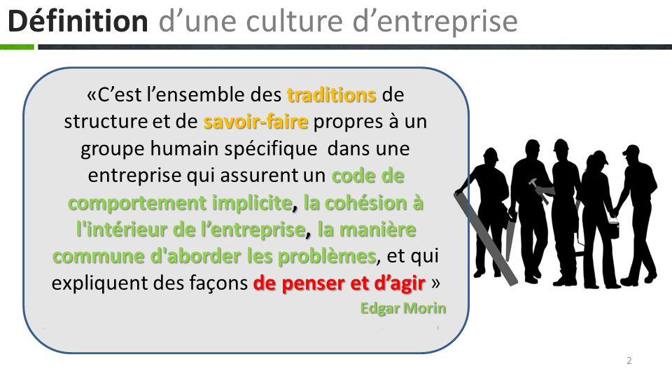Modèles de de la culture dentreprise La culture de la répartition des tâches : Cette culture de la répartition des tâches permet une action efficace et laisse de l espace à l improvisation.