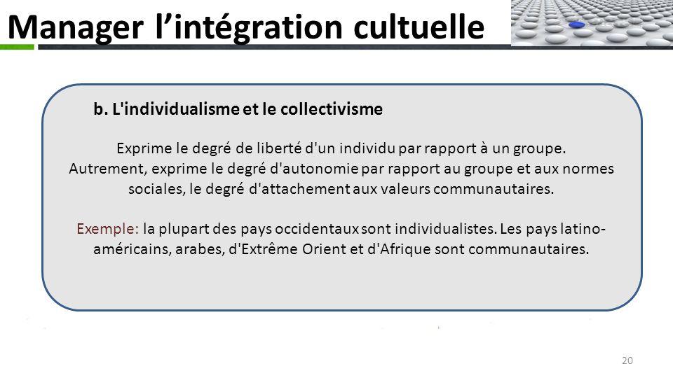 Manager lintégration cultuelle b.