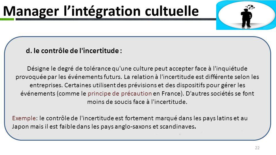 Manager lintégration cultuelle d.