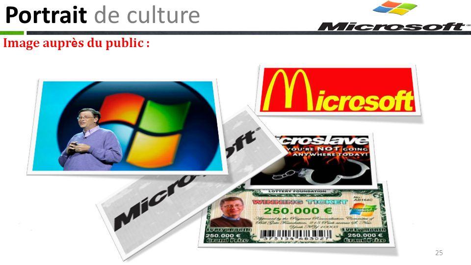 Image aupr è s du public : Portrait de culture 25