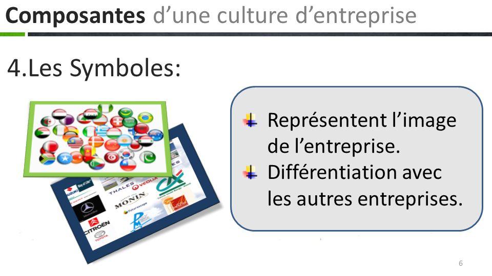 Lactivité de management Le management interculturel une action concernant une collectivité, un groupe, et destinée à atteindre un résultat.