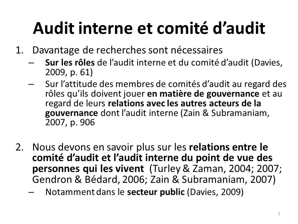 Audit interne et comité daudit 1.Davantage de recherches sont nécessaires – Sur les rôles de laudit interne et du comité daudit (Davies, 2009, p. 61)