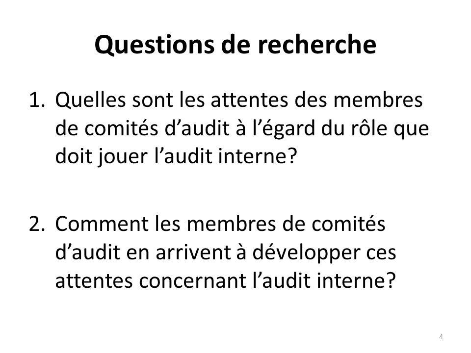 Questions de recherche 1.Quelles sont les attentes des membres de comités daudit à légard du rôle que doit jouer laudit interne? 2.Comment les membres