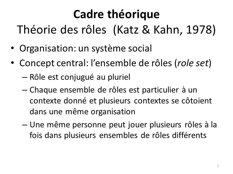 Cadre théorique Théorie des rôles (Katz & Kahn, 1978) Organisation: un système social Concept central: lensemble de rôles (role set) – Rôle est conjugué au pluriel – Chaque ensemble de rôles est particulier à un contexte donné et plusieurs contextes se côtoient dans une même organisation – Une même personne peut jouer plusieurs rôles à la fois dans plusieurs ensembles de rôles différents 5