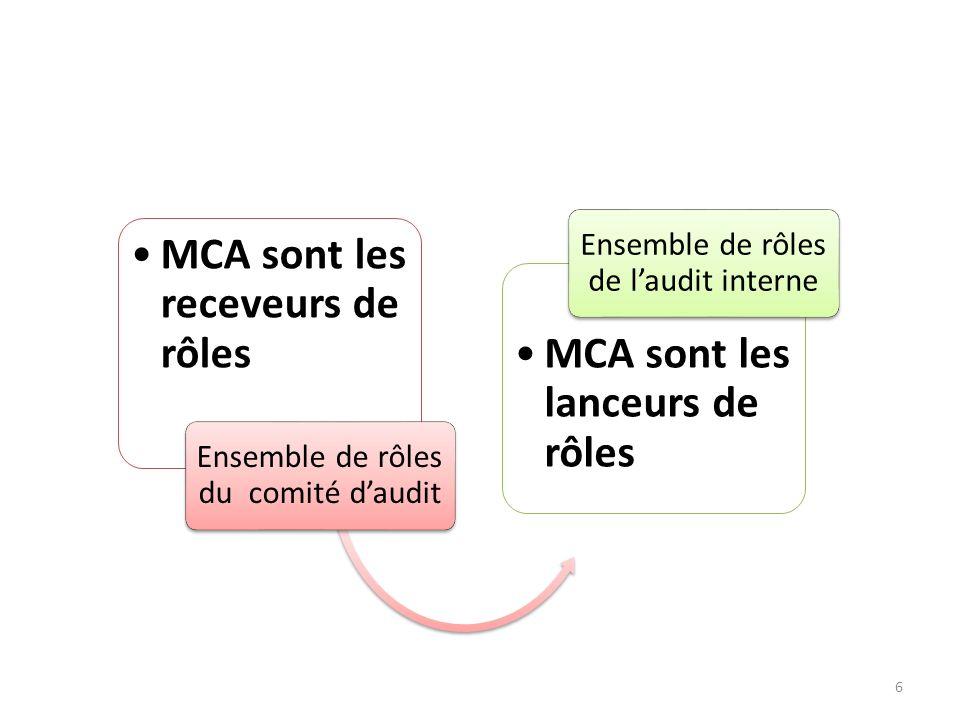 MCA sont les receveurs de rôles Ensemble de rôles du comité daudit MCA sont les lanceurs de rôles Ensemble de rôles de laudit interne 6