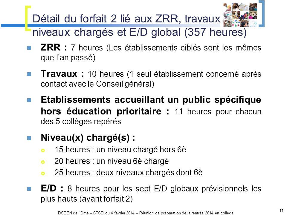 Détail du forfait 2 lié aux ZRR, travaux niveaux chargés et E/D global (357 heures) ZRR : 7 heures (Les établissements ciblés sont les mêmes que lan p
