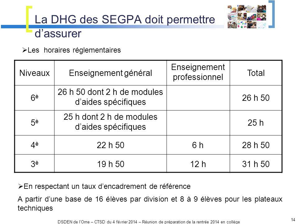 La DHG des SEGPA doit permettre dassurer 14 DSDEN de l'Orne – CTSD du 4 février 2014 – Réunion de préparation de la rentrée 2014 en collège Les horair