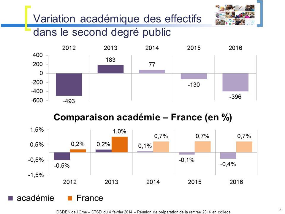 Variation académique des effectifs dans le second degré public 2 DSDEN de l'Orne – CTSD du 4 février 2014 – Réunion de préparation de la rentrée 2014