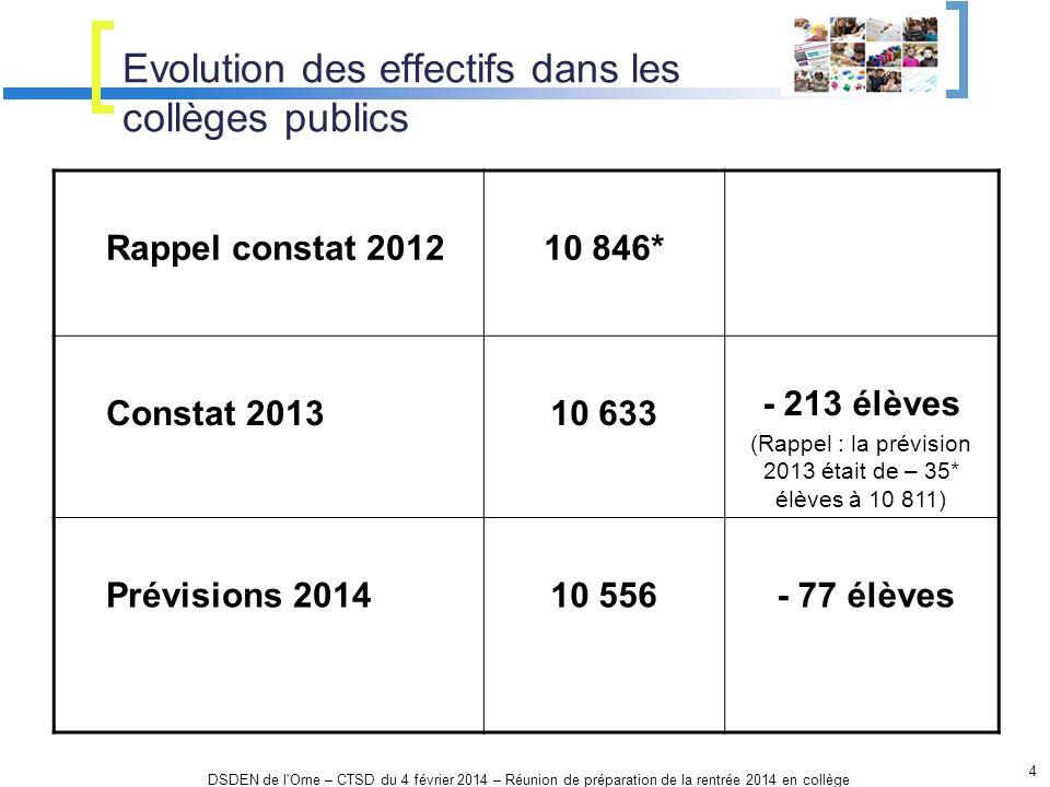 Evolution des effectifs dans les collèges publics 4 DSDEN de l'Orne – CTSD du 4 février 2014 – Réunion de préparation de la rentrée 2014 en collège Ra