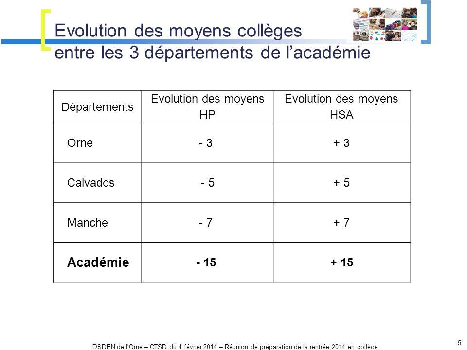Evolution des moyens collèges entre les 3 départements de lacadémie 5 DSDEN de l'Orne – CTSD du 4 février 2014 – Réunion de préparation de la rentrée