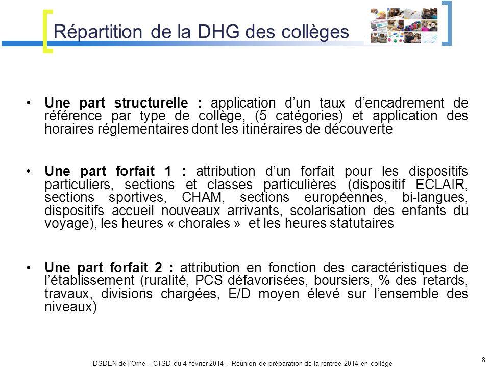 Répartition de la DHG des collèges 8 DSDEN de l'Orne – CTSD du 4 février 2014 – Réunion de préparation de la rentrée 2014 en collège Une part structur