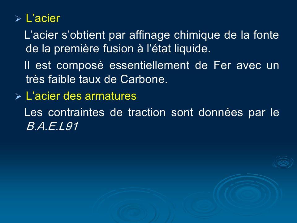Lacier Lacier sobtient par affinage chimique de la fonte de la première fusion à létat liquide.
