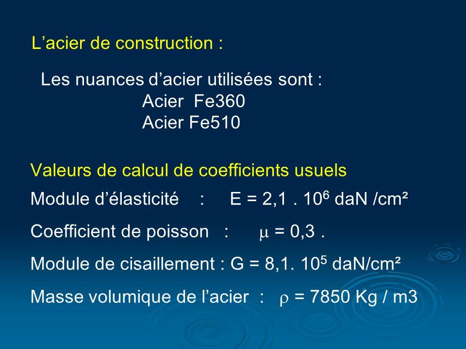 Lacier de construction : Les nuances dacier utilisées sont : Acier Fe360 Acier Fe510 Valeurs de calcul de coefficients usuels Module délasticité : E =
