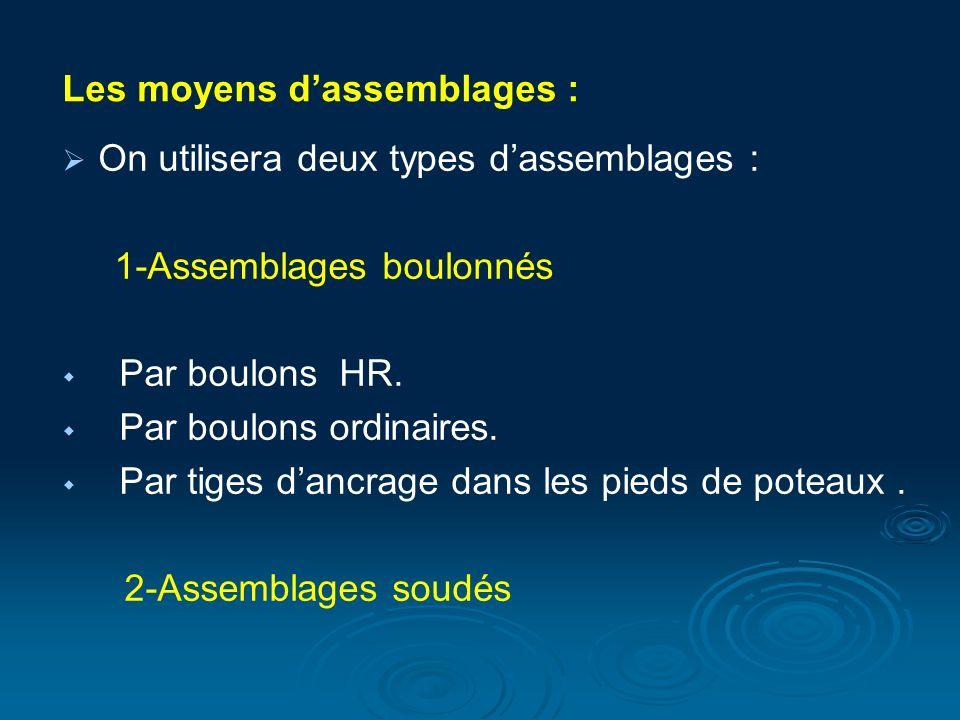 Les moyens dassemblages : On utilisera deux types dassemblages : 1-Assemblages boulonnés Par boulons HR.
