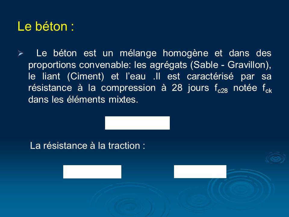 Le béton : Le béton est un mélange homogène et dans des proportions convenable: les agrégats (Sable - Gravillon), le liant (Ciment) et leau.Il est caractérisé par sa résistance à la compression à 28 jours f c28 notée f ck dans les éléments mixtes.