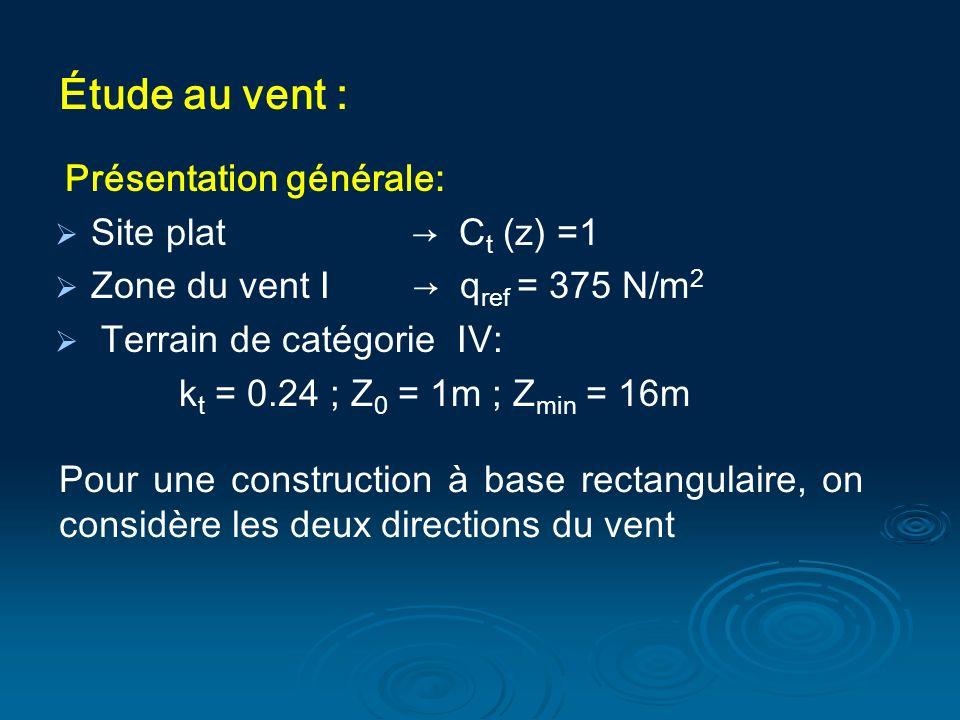 Présentation générale: Site plat C t (z) =1 Zone du vent I q ref = 375 N/m 2 Terrain de catégorie IV: k t = 0.24 ; Z 0 = 1m ; Z min = 16m Étude au vent : Pour une construction à base rectangulaire, on considère les deux directions du vent