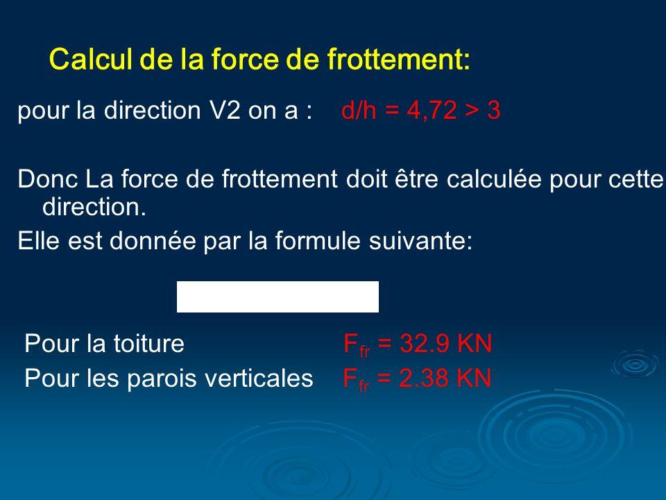 pour la direction V2 on a : d/h = 4,72 > 3 Donc La force de frottement doit être calculée pour cette direction. Elle est donnée par la formule suivant