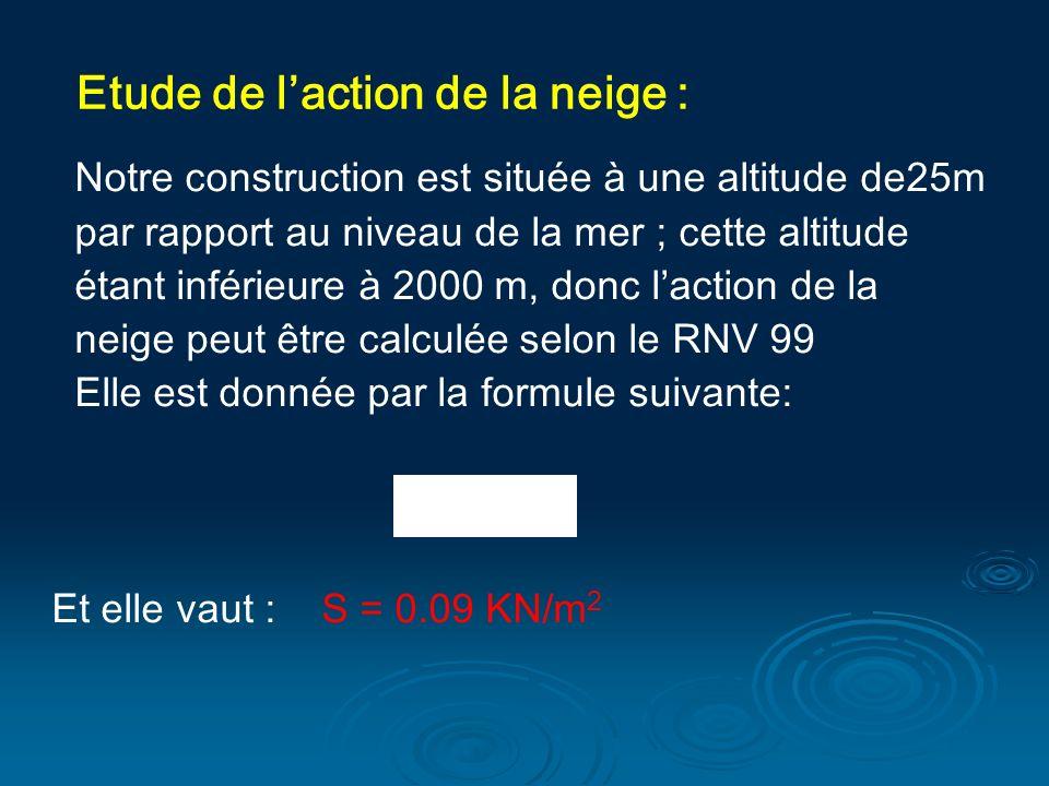 Notre construction est située à une altitude de25m par rapport au niveau de la mer ; cette altitude étant inférieure à 2000 m, donc laction de la neige peut être calculée selon le RNV 99 Elle est donnée par la formule suivante: Et elle vaut : S = 0.09 KN/m 2 Etude de laction de la neige :