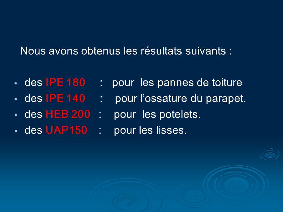 Nous avons obtenus les résultats suivants : des IPE 180 : pour les pannes de toiture des IPE 140 : pour lossature du parapet. des HEB 200 : pour les p