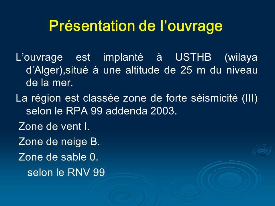 Présentation de louvrage Louvrage est implanté à USTHB (wilaya dAlger),situé à une altitude de 25 m du niveau de la mer. La région est classée zone de