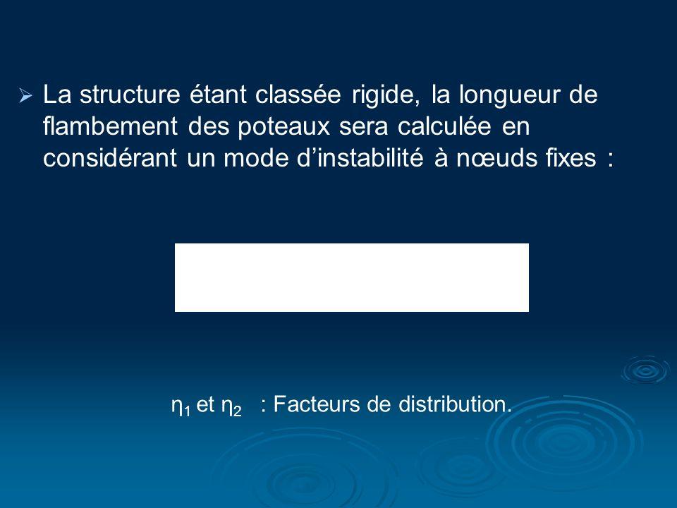 La structure étant classée rigide, la longueur de flambement des poteaux sera calculée en considérant un mode dinstabilité à nœuds fixes : η 1 et η 2 : Facteurs de distribution.