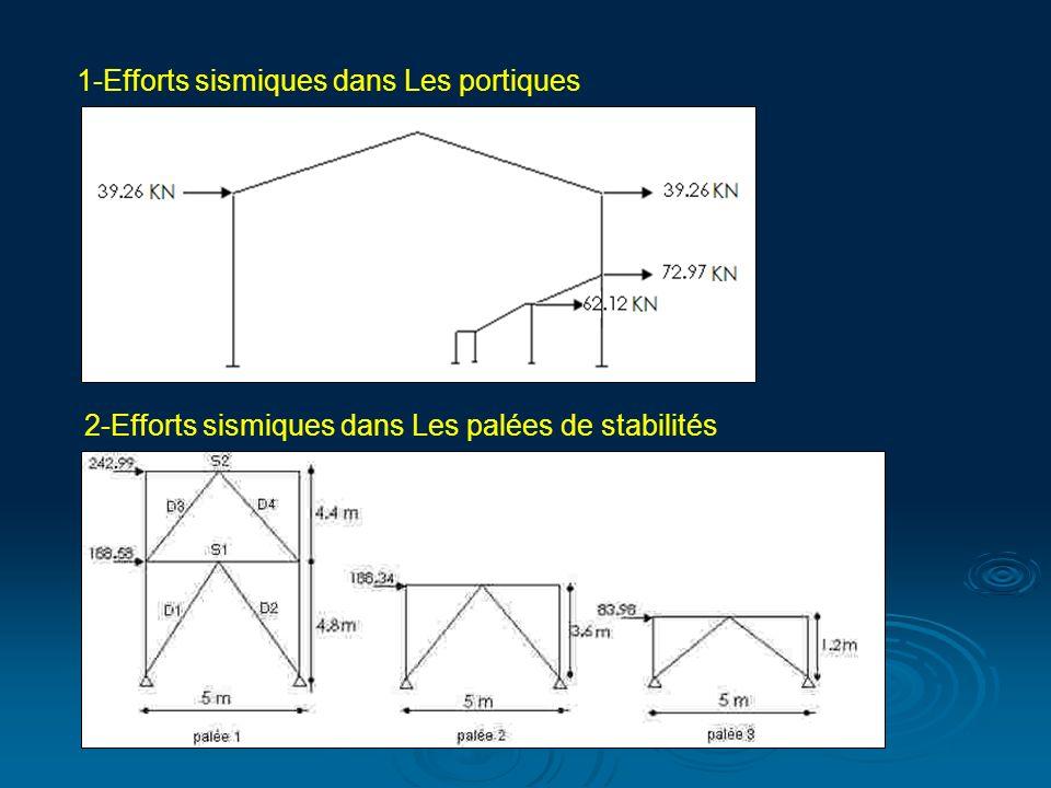 1-Efforts sismiques dans Les portiques 2-Efforts sismiques dans Les palées de stabilités