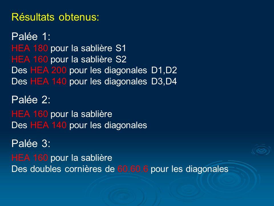 Résultats obtenus: Palée 1: HEA 180 pour la sablière S1 HEA 160 pour la sablière S2 Des HEA 200 pour les diagonales D1,D2 Des HEA 140 pour les diagonales D3,D4 Palée 2: HEA 160 pour la sablière Des HEA 140 pour les diagonales Palée 3: HEA 160 pour la sablière Des doubles cornières de 60.60.6 pour les diagonales