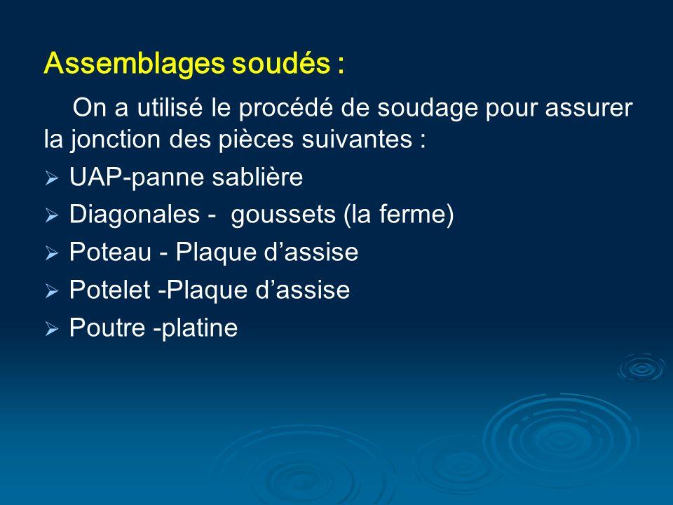 Assemblages soudés : On a utilisé le procédé de soudage pour assurer la jonction des pièces suivantes : UAP-panne sablière Diagonales - goussets (la ferme) Poteau - Plaque dassise Potelet -Plaque dassise Poutre -platine