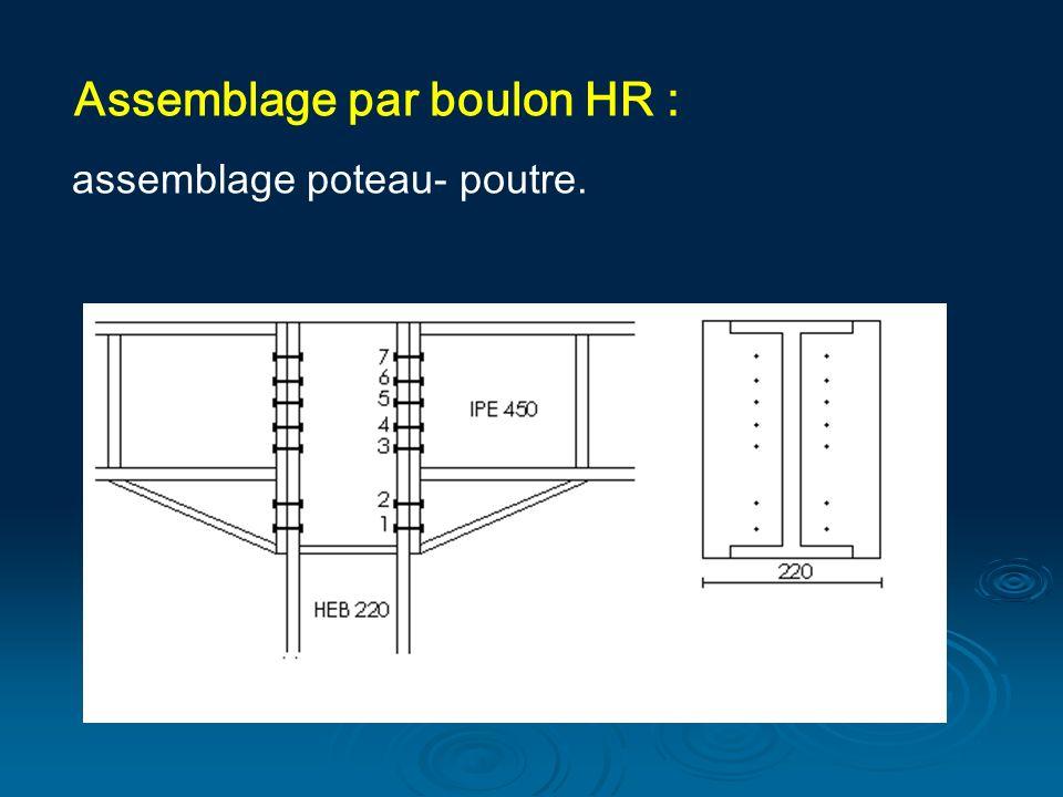Assemblage par boulon HR : assemblage poteau- poutre.