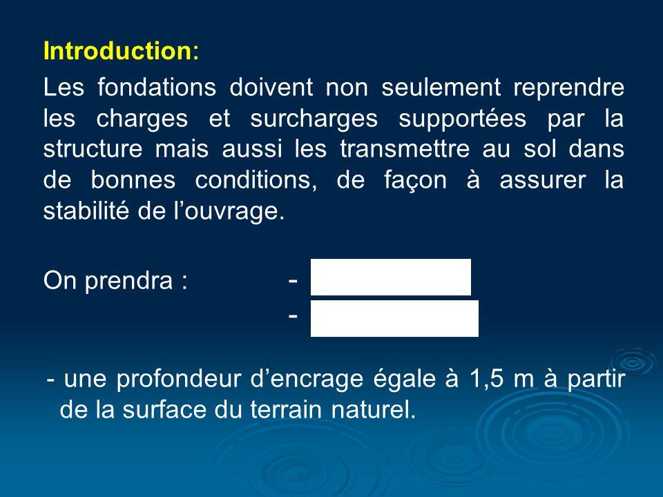 Introduction : Les fondations doivent non seulement reprendre les charges et surcharges supportées par la structure mais aussi les transmettre au sol dans de bonnes conditions, de façon à assurer la stabilité de louvrage.