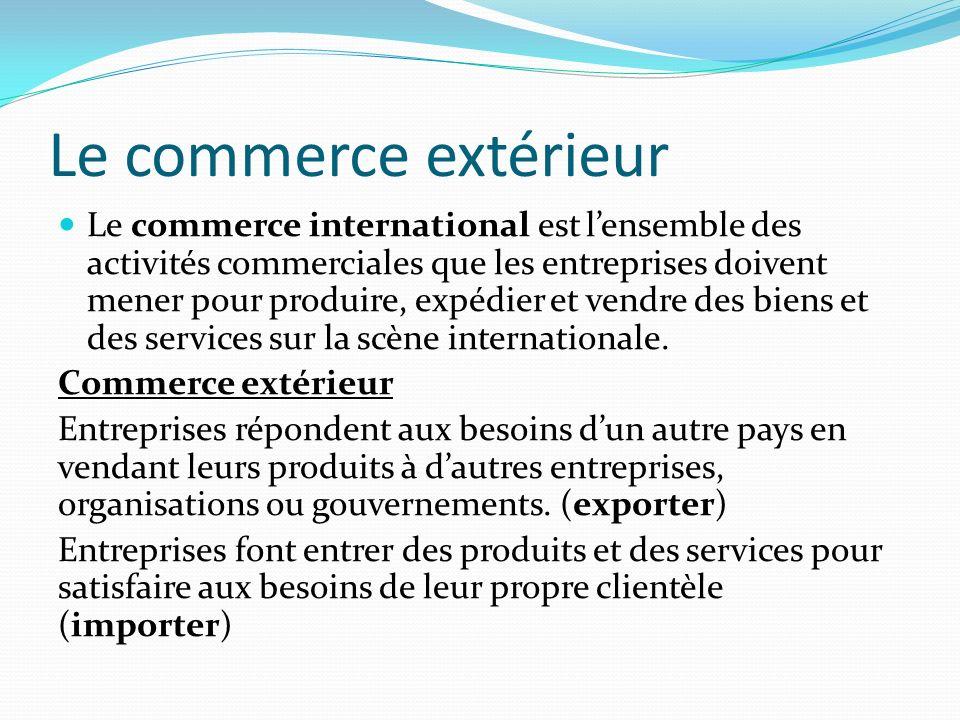 Le commerce extérieur IMPORTER Produits seulement disponible à létranger.