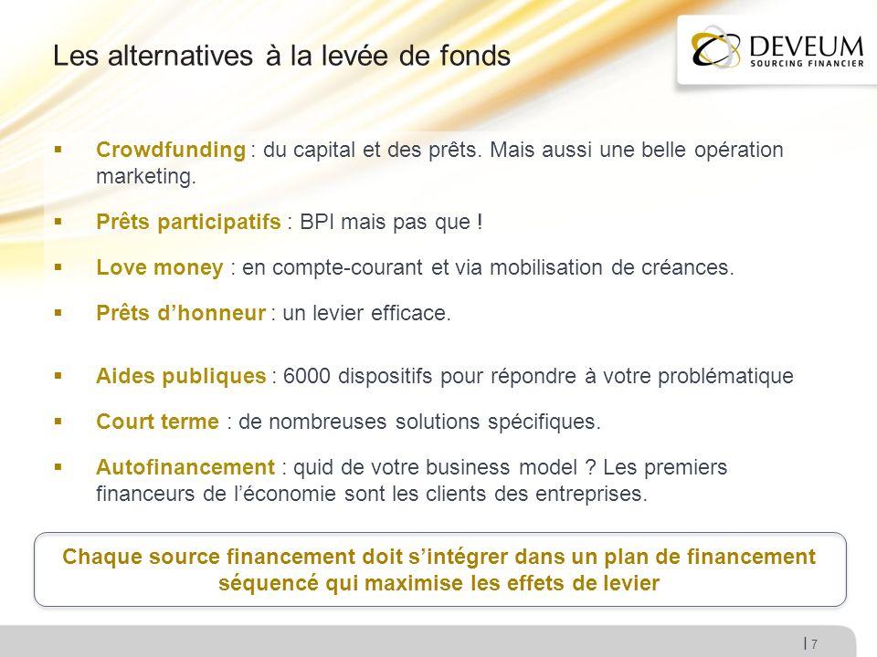 I Les alternatives à la levée de fonds 7 Crowdfunding : du capital et des prêts. Mais aussi une belle opération marketing. Prêts participatifs : BPI m