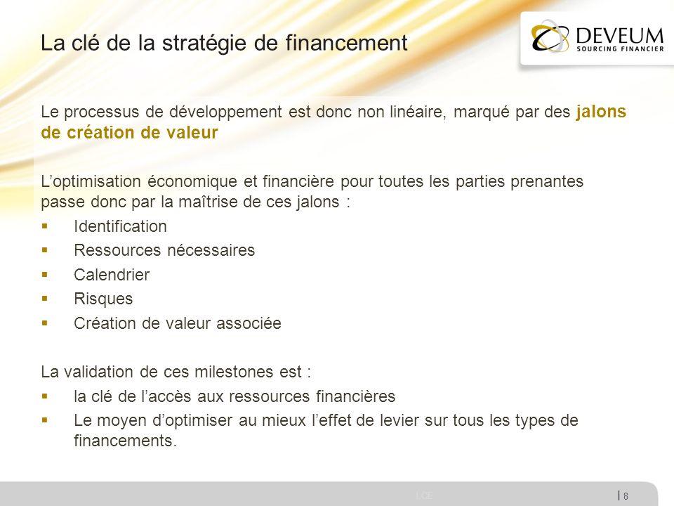 I La clé de la stratégie de financement LCE 8 Le processus de développement est donc non linéaire, marqué par des jalons de création de valeur Loptimi
