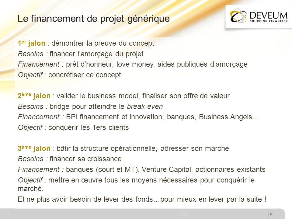 I Le financement de projet générique LCE 9 1 er jalon : démontrer la preuve du concept Besoins : financer lamorçage du projet Financement : prêt dhonn