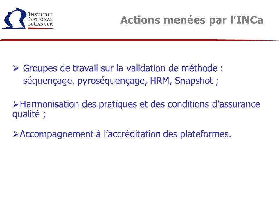Actions menées par lINCa Groupes de travail sur la validation de méthode : séquençage, pyroséquençage, HRM, Snapshot ; Harmonisation des pratiques et