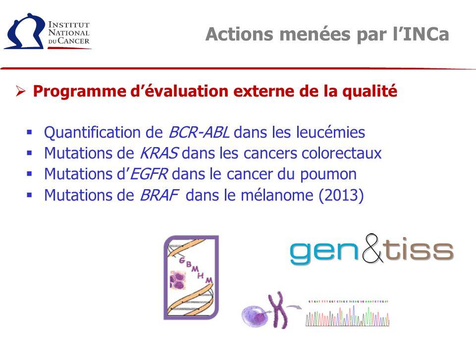 Actions menées par lINCa Quantification de BCR-ABL dans les leucémies Mutations de KRAS dans les cancers colorectaux Mutations dEGFR dans le cancer du