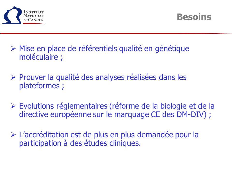 Mise en place de référentiels qualité en génétique moléculaire ; Prouver la qualité des analyses réalisées dans les plateformes ; Evolutions réglement