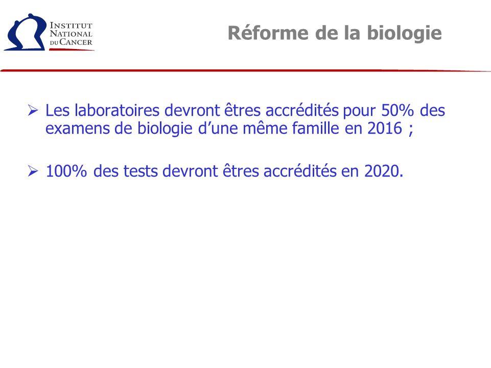 Réforme de la biologie Les laboratoires devront êtres accrédités pour 50% des examens de biologie dune même famille en 2016 ; 100% des tests devront ê
