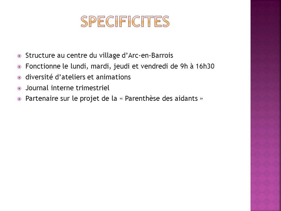 Structure au centre du village dArc-en-Barrois Fonctionne le lundi, mardi, jeudi et vendredi de 9h à 16h30 diversité dateliers et animations Journal i