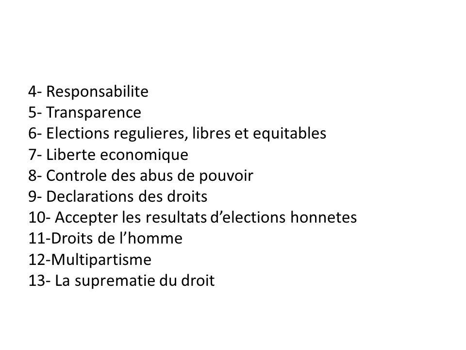 4- Responsabilite 5- Transparence 6- Elections regulieres, libres et equitables 7- Liberte economique 8- Controle des abus de pouvoir 9- Declarations