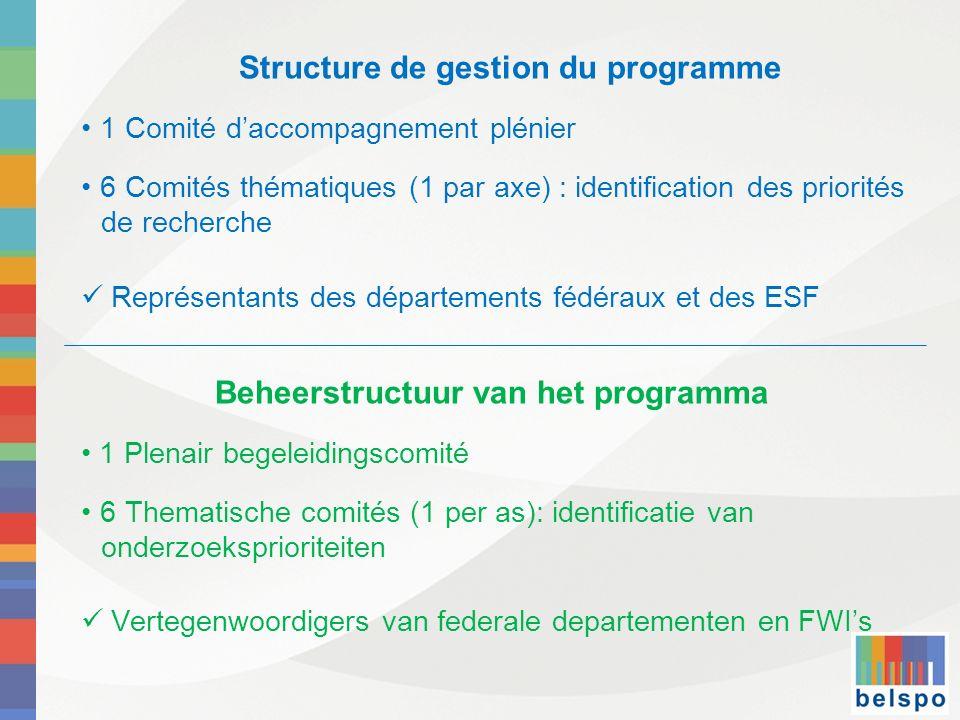 Structure de gestion du programme 1 Comité daccompagnement plénier 6 Comités thématiques (1 par axe) : identification des priorités de recherche Repré